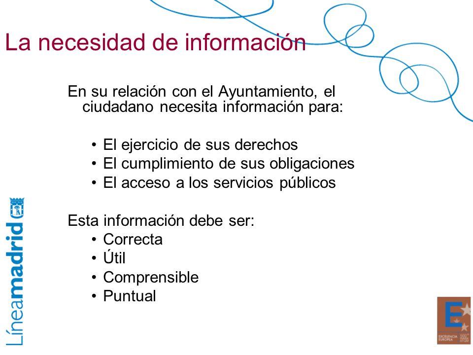 La necesidad de información En su relación con el Ayuntamiento, el ciudadano necesita información para: El ejercicio de sus derechos El cumplimiento d