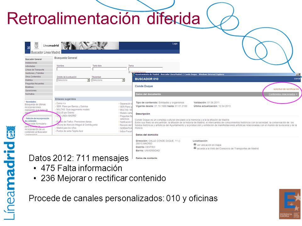 Retroalimentación diferida Datos 2012: 711 mensajes 475 Falta información 236 Mejorar o rectificar contenido Procede de canales personalizados: 010 y