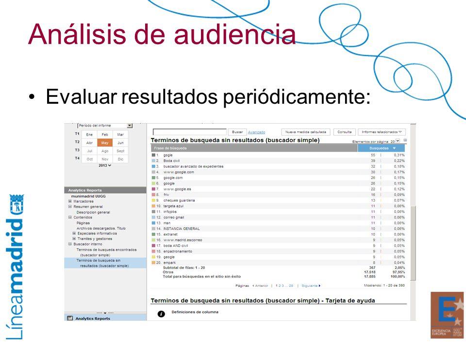 Análisis de audiencia Evaluar resultados periódicamente:
