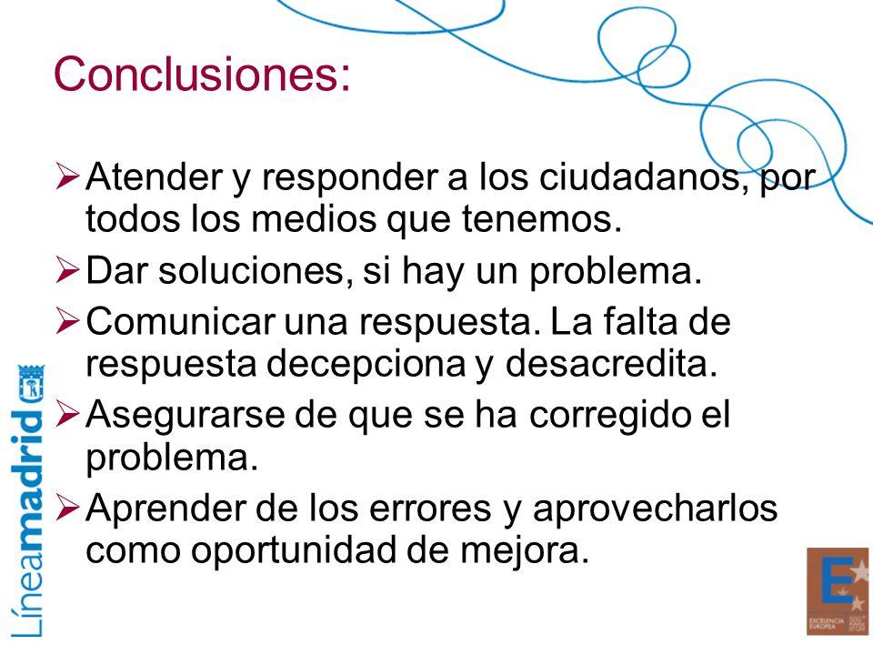 Conclusiones: Atender y responder a los ciudadanos, por todos los medios que tenemos. Dar soluciones, si hay un problema. Comunicar una respuesta. La