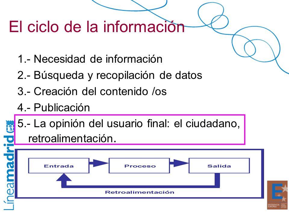 El ciclo de la información 1.- Necesidad de información 2.- Búsqueda y recopilación de datos 3.- Creación del contenido /os 4.- Publicación 5.- La opi