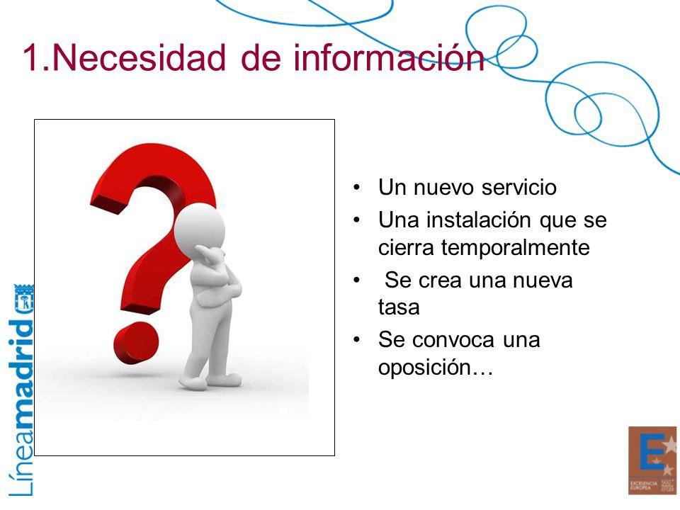 1.Necesidad de información Un nuevo servicio Una instalación que se cierra temporalmente Se crea una nueva tasa Se convoca una oposición…