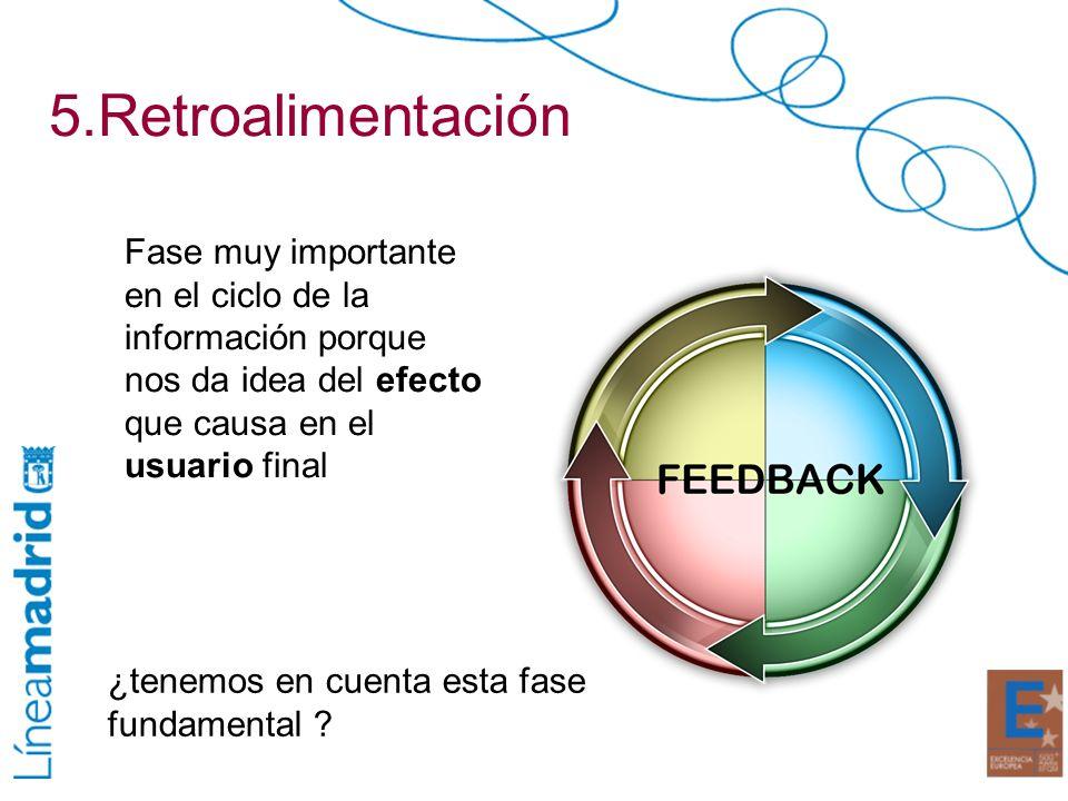 5.Retroalimentación Fase muy importante en el ciclo de la información porque nos da idea del efecto que causa en el usuario final ¿tenemos en cuenta e