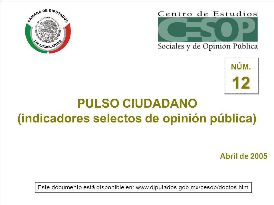 --1-- PULSO CIUDADANO (indicadores selectos de opinión pública) Abril de 2005 12 NÚM. 12 NÚM. 12 Este documento está disponible en: www.diputados.gob.