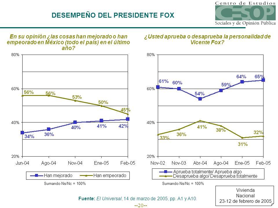 --20-- DESEMPEÑO DEL PRESIDENTE FOX En su opinión ¿las cosas han mejorado o han empeorado en México (todo el país) en el último año? Sumando Ns/Nc = 1