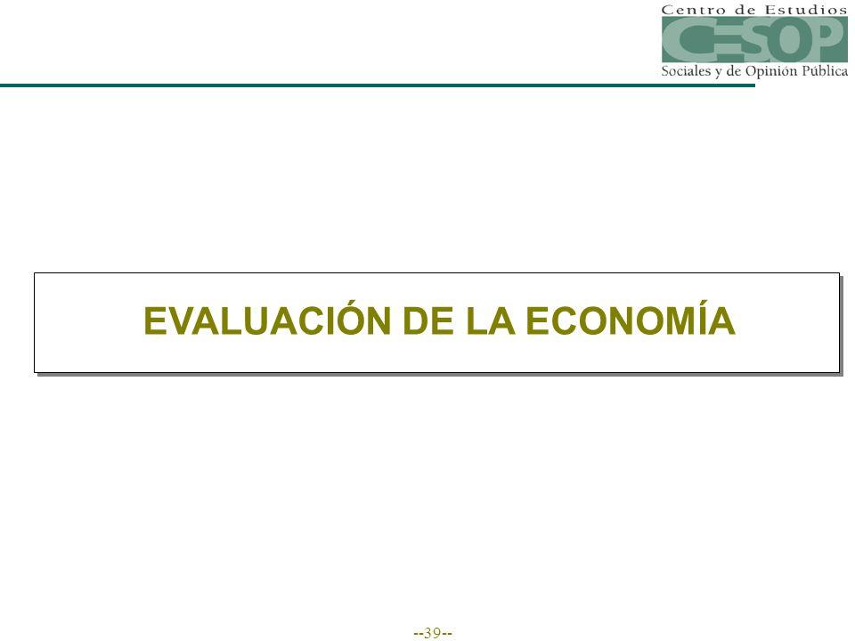 --39-- EVALUACIÓN DE LA ECONOMÍA