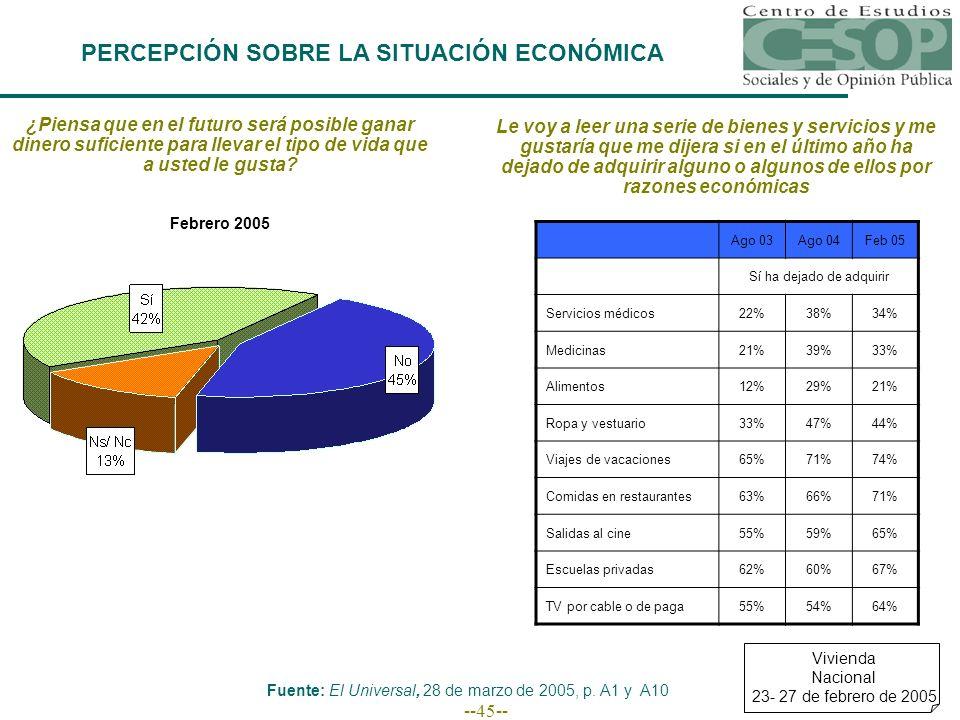 --45-- PERCEPCIÓN SOBRE LA SITUACIÓN ECONÓMICA Fuente: El Universal, 28 de marzo de 2005, p.
