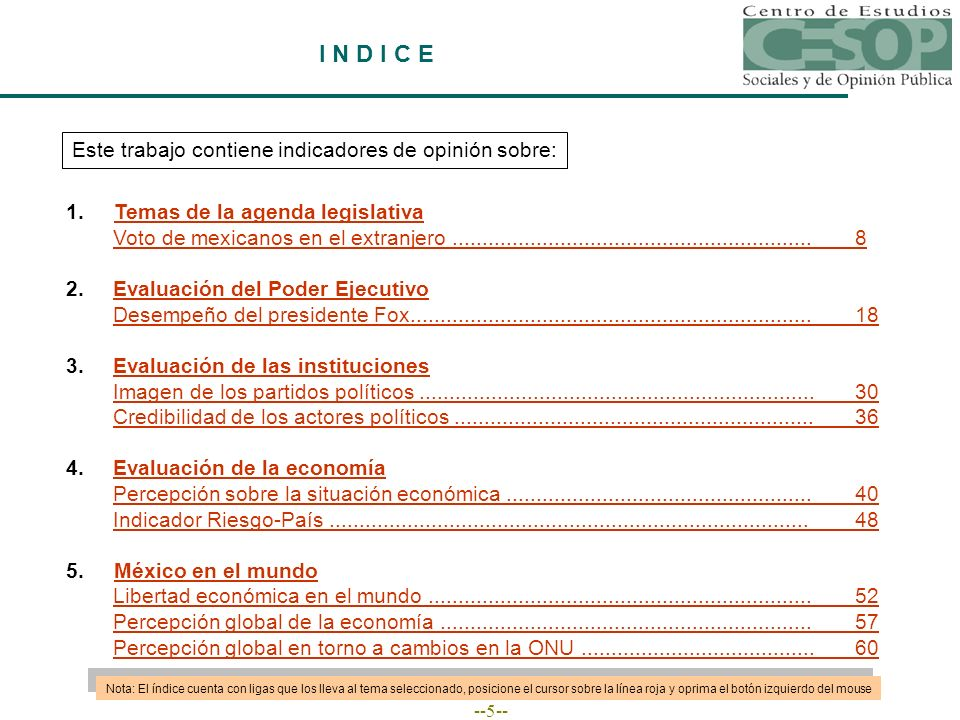--5-- I N D I C E Este trabajo contiene indicadores de opinión sobre: 1.Temas de la agenda legislativaTemas de la agenda legislativa Voto de mexicanos en el extranjero............................................................8 2.Evaluación del Poder EjecutivoEvaluación del Poder Ejecutivo Desempeño del presidente Fox...................................................................18 3.Evaluación de las institucionesEvaluación de las instituciones Imagen de los partidos políticos..................................................................30 Credibilidad de los actores políticos............................................................36 4.Evaluación de la economíaEvaluación de la economía Percepción sobre la situación económica...................................................40 Indicador Riesgo-País................................................................................48 5.México en el mundoMéxico en el mundo Libertad económica en el mundo................................................................52 Percepción global de la economía..............................................................57 Percepción global en torno a cambios en la ONU.......................................60 Nota: El índice cuenta con ligas que los lleva al tema seleccionado, posicione el cursor sobre la línea roja y oprima el botón izquierdo del mouse