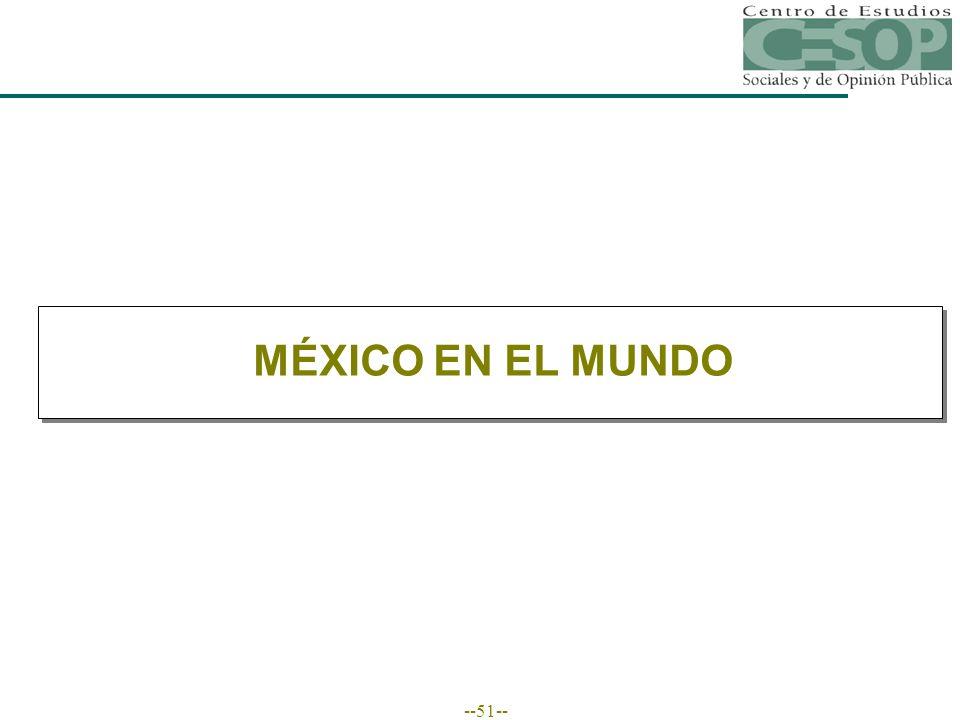 --51-- MÉXICO EN EL MUNDO