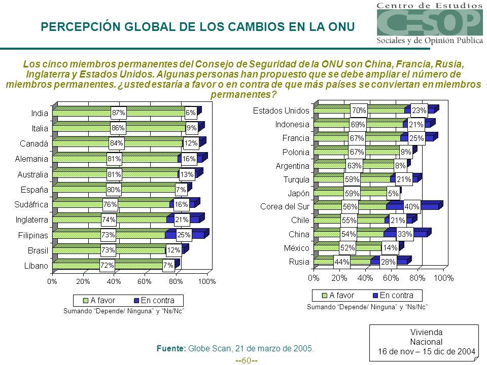 --60-- PERCEPCIÓN GLOBAL DE LOS CAMBIOS EN LA ONU Los cinco miembros permanentes del Consejo de Seguridad de la ONU son China, Francia, Rusia, Inglate