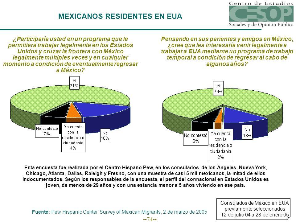 --74-- MEXICANOS RESIDENTES EN EUA ¿Participaría usted en un programa que le permitiera trabajar legalmente en los Estados Unidos y cruzar la frontera con México legalmente múltiples veces y en cualquier momento a condición de eventualmente regresar a México.