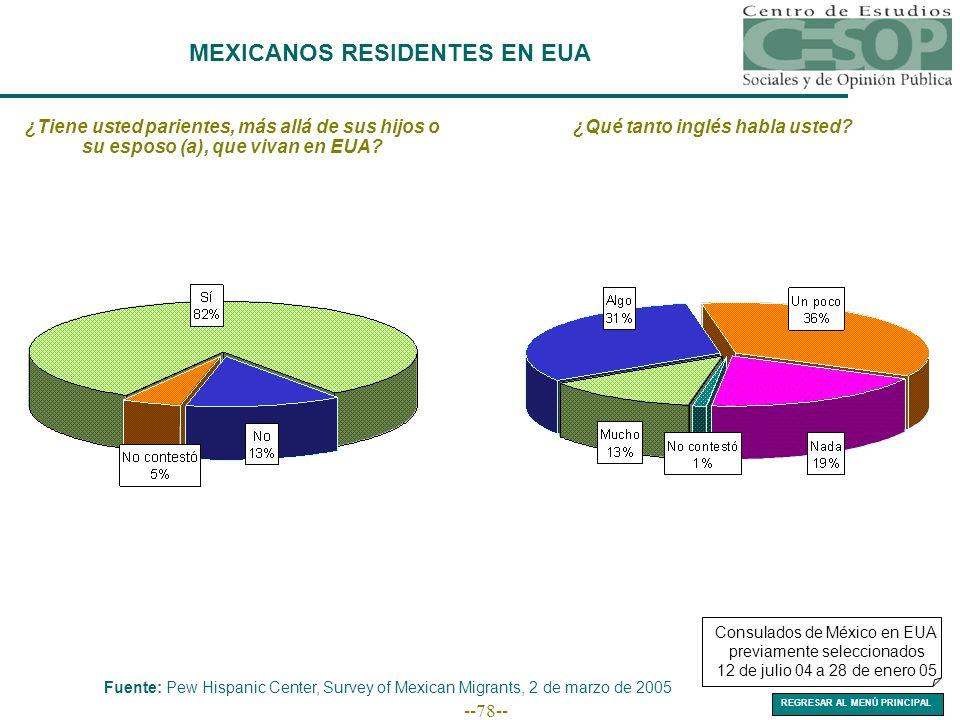 --78-- MEXICANOS RESIDENTES EN EUA ¿Tiene usted parientes, más allá de sus hijos o su esposo (a), que vivan en EUA? ¿Qué tanto inglés habla usted? Con