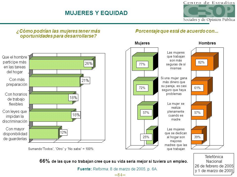 --84-- ¿Cómo podrían las mujeres tener más oportunidades para desarrollarse? SumandoTodos, Otro y No sabe = 100% Porcentaje que está de acuerdo con...