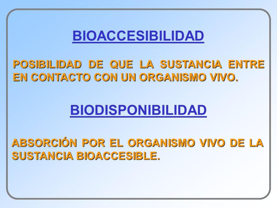 BIOACCESIBILIDAD POSIBILIDAD DE QUE LA SUSTANCIA ENTRE EN CONTACTO CON UN ORGANISMO VIVO. BIODISPONIBILIDAD ABSORCIÓN POR EL ORGANISMO VIVO DE LA SUST