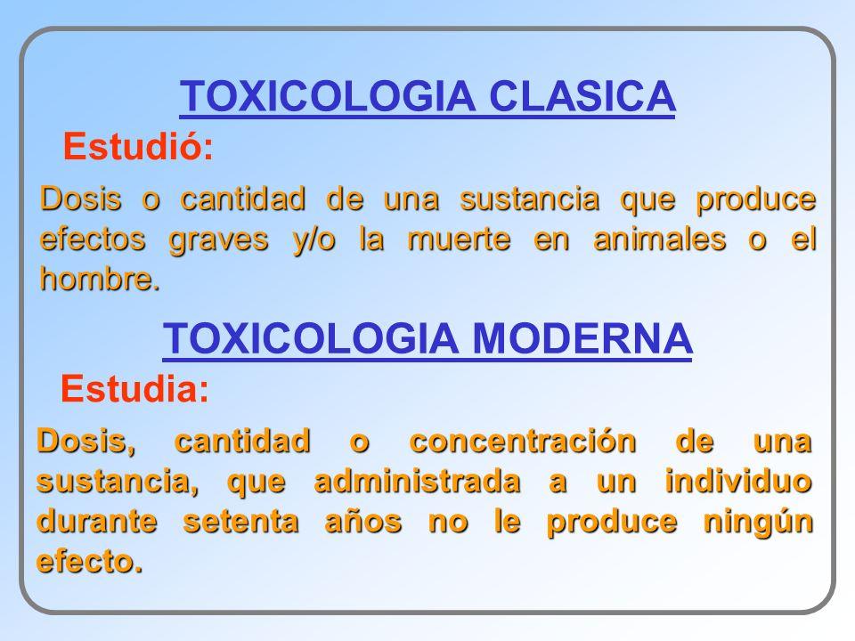 TOXICOLOGIA CLASICA Dosis o cantidad de una sustancia que produce efectos graves y/o la muerte en animales o el hombre. Estudió: TOXICOLOGIA MODERNA D