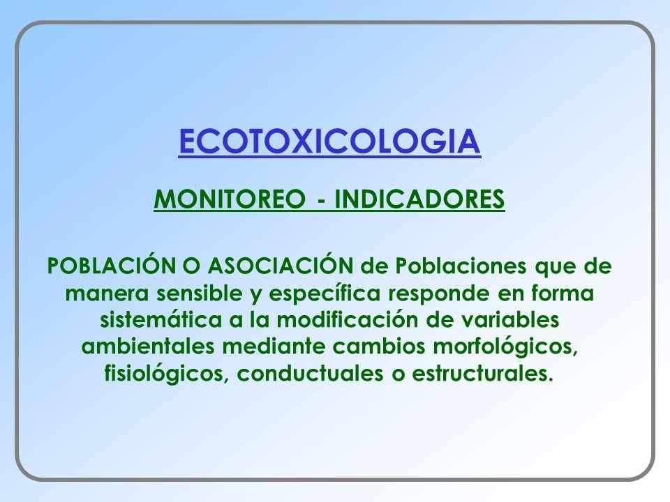 ECOTOXICOLOGIA MONITOREO - INDICADORES POBLACIÓN O ASOCIACIÓN de Poblaciones que de manera sensible y específica responde en forma sistemática a la mo