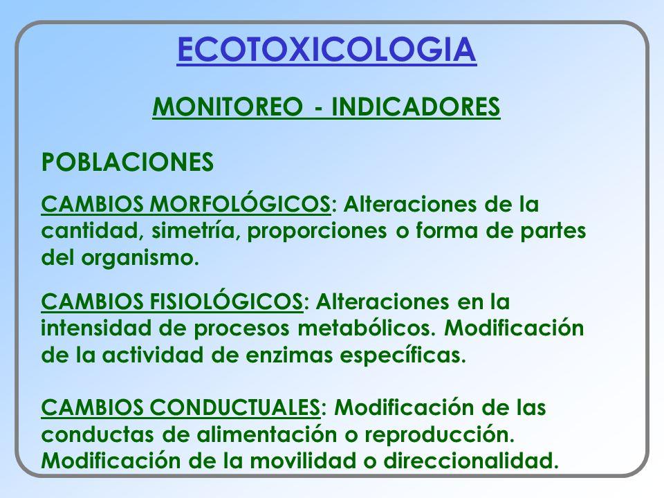 ECOTOXICOLOGIA MONITOREO - INDICADORES POBLACIONES CAMBIOS MORFOLÓGICOS: Alteraciones de la cantidad, simetría, proporciones o forma de partes del org