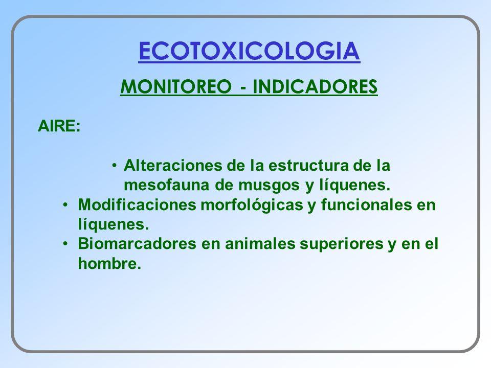 ECOTOXICOLOGIA MONITOREO - INDICADORES AIRE: Alteraciones de la estructura de la mesofauna de musgos y líquenes. Modificaciones morfológicas y funcion