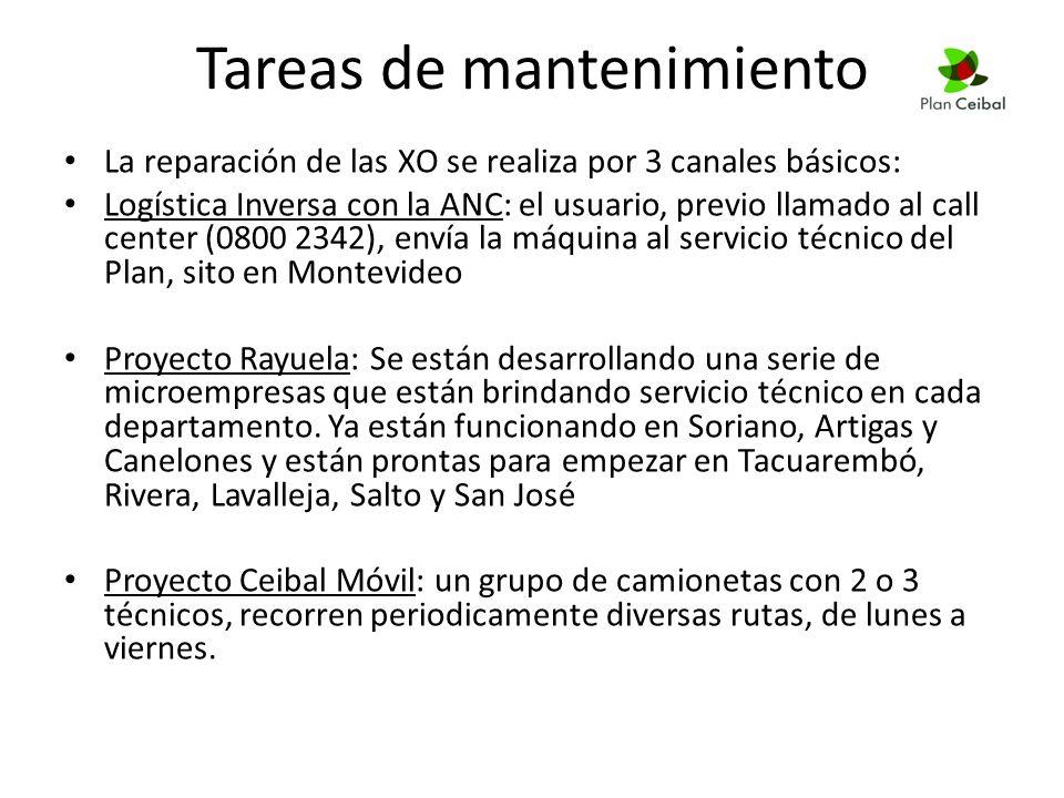 Tareas de mantenimiento La reparación de las XO se realiza por 3 canales básicos: Logística Inversa con la ANC: el usuario, previo llamado al call center (0800 2342), envía la máquina al servicio técnico del Plan, sito en Montevideo Proyecto Rayuela: Se están desarrollando una serie de microempresas que están brindando servicio técnico en cada departamento.