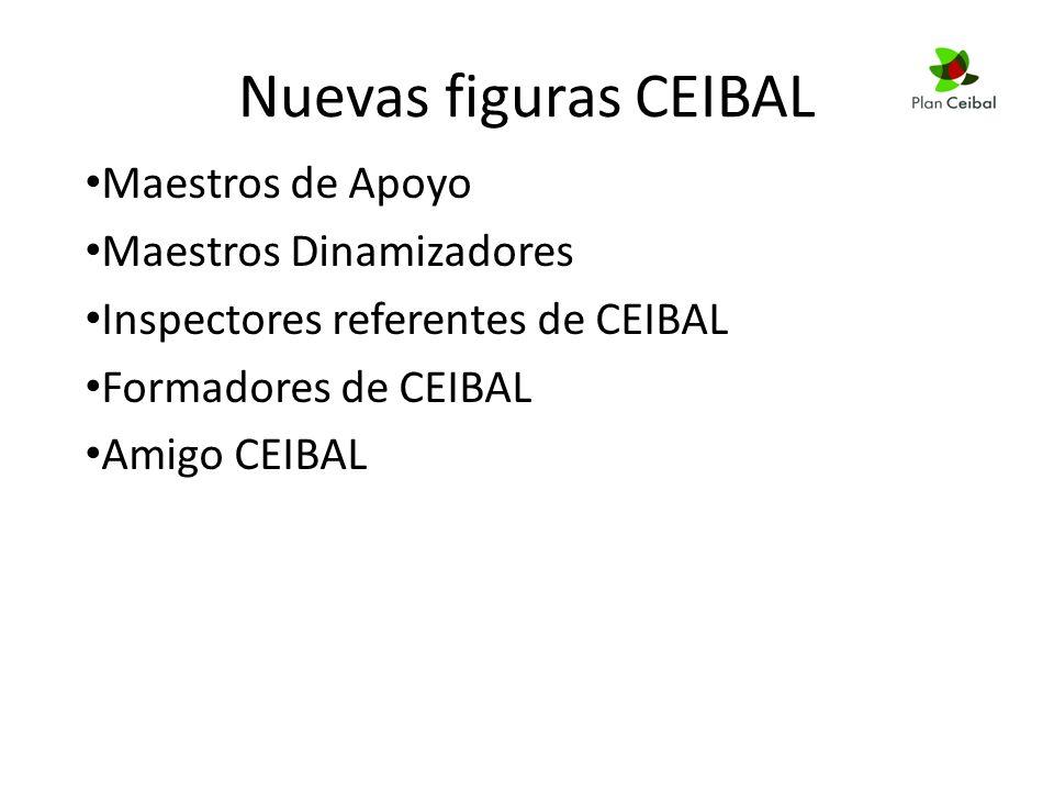 Nuevas figuras CEIBAL Maestros de Apoyo Maestros Dinamizadores Inspectores referentes de CEIBAL Formadores de CEIBAL Amigo CEIBAL