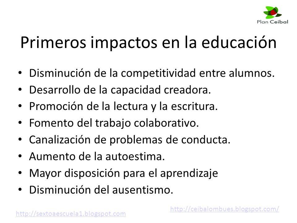 Primeros impactos en la educación Disminución de la competitividad entre alumnos.