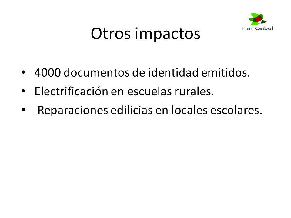 Otros impactos 4000 documentos de identidad emitidos.