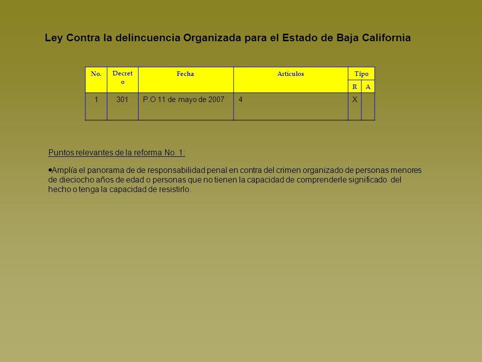 Ley Contra la delincuencia Organizada para el Estado de Baja California No.Decret o FechaArtículosTipo RA 1301P.O 11 de mayo de 20074X Puntos relevantes de la reforma No.