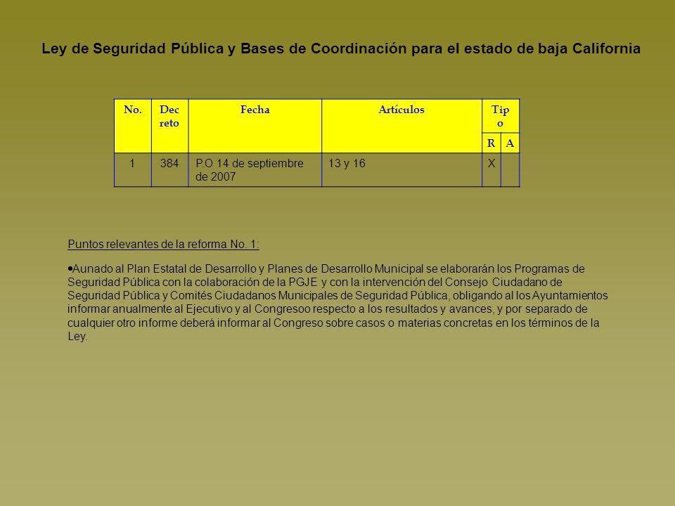 Ley de Seguridad Pública y Bases de Coordinación para el estado de baja California No.Dec reto FechaArtículosTip o RA 1384P.O 14 de septiembre de 2007 13 y 16X Puntos relevantes de la reforma No.