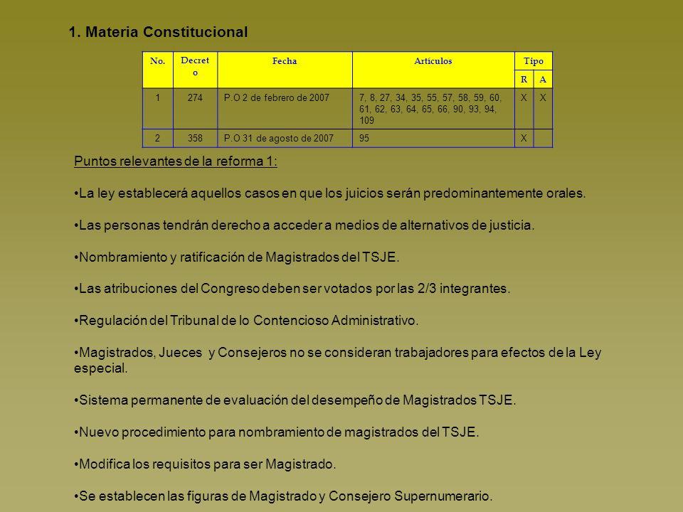 1. Materia Constitucional No.Decret o FechaArtículosTipo RA 1274P.O 2 de febrero de 20077, 8, 27, 34, 35, 55, 57, 58, 59, 60, 61, 62, 63, 64, 65, 66,
