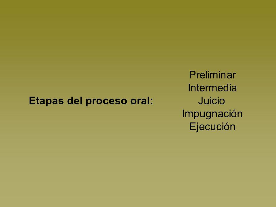 Preliminar Intermedia Etapas del proceso oral: Juicio Impugnación Ejecución