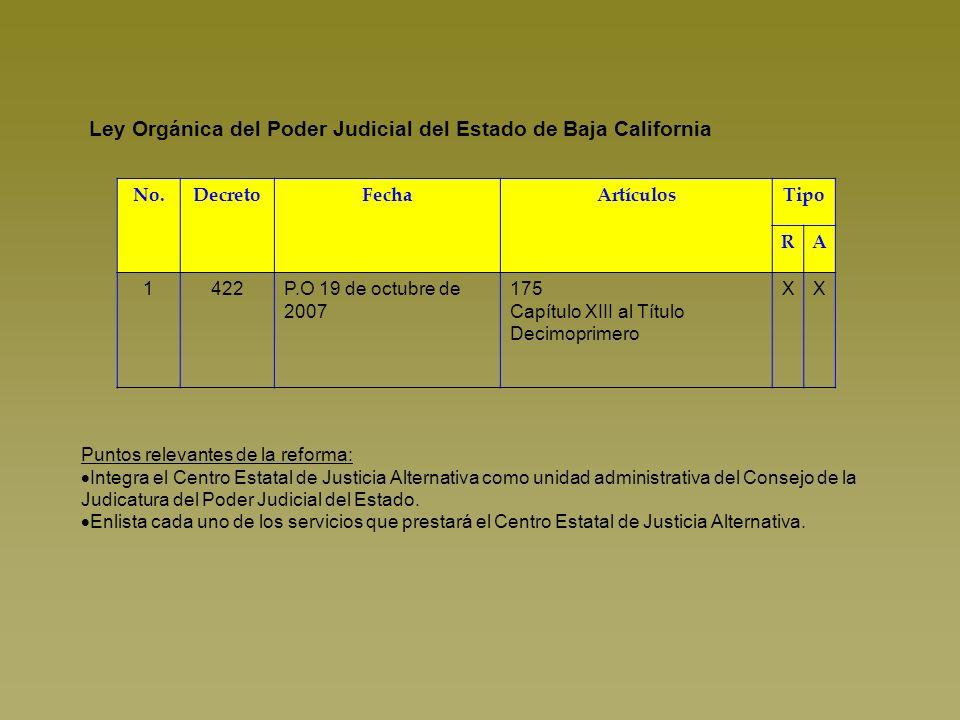 Ley Orgánica del Poder Judicial del Estado de Baja California No.DecretoFechaArtículosTipo RA 1422P.O 19 de octubre de 2007 175 Capítulo XIII al Título Decimoprimero XX Puntos relevantes de la reforma: Integra el Centro Estatal de Justicia Alternativa como unidad administrativa del Consejo de la Judicatura del Poder Judicial del Estado.