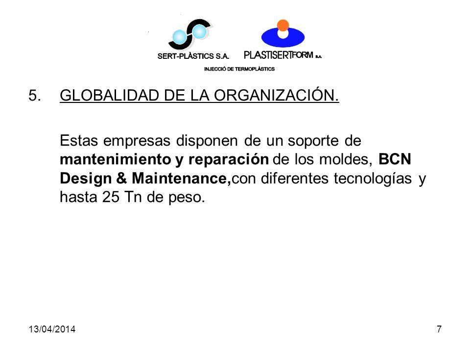 13/04/20147 5.GLOBALIDAD DE LA ORGANIZACIÓN.