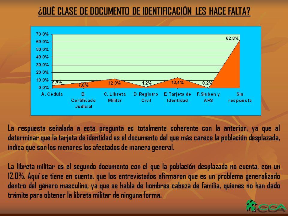 ¿QUÉ CLASE DE DOCUMENTO DE IDENTIFICACIÓN LES HACE FALTA.