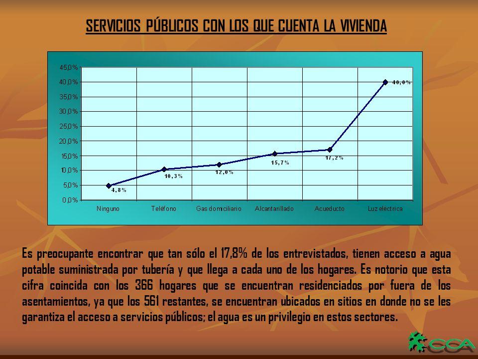 SERVICIOS PÚBLICOS CON LOS QUE CUENTA LA VIVIENDA Es preocupante encontrar que tan sólo el 17,8% de los entrevistados, tienen acceso a agua potable suministrada por tubería y que llega a cada uno de los hogares.