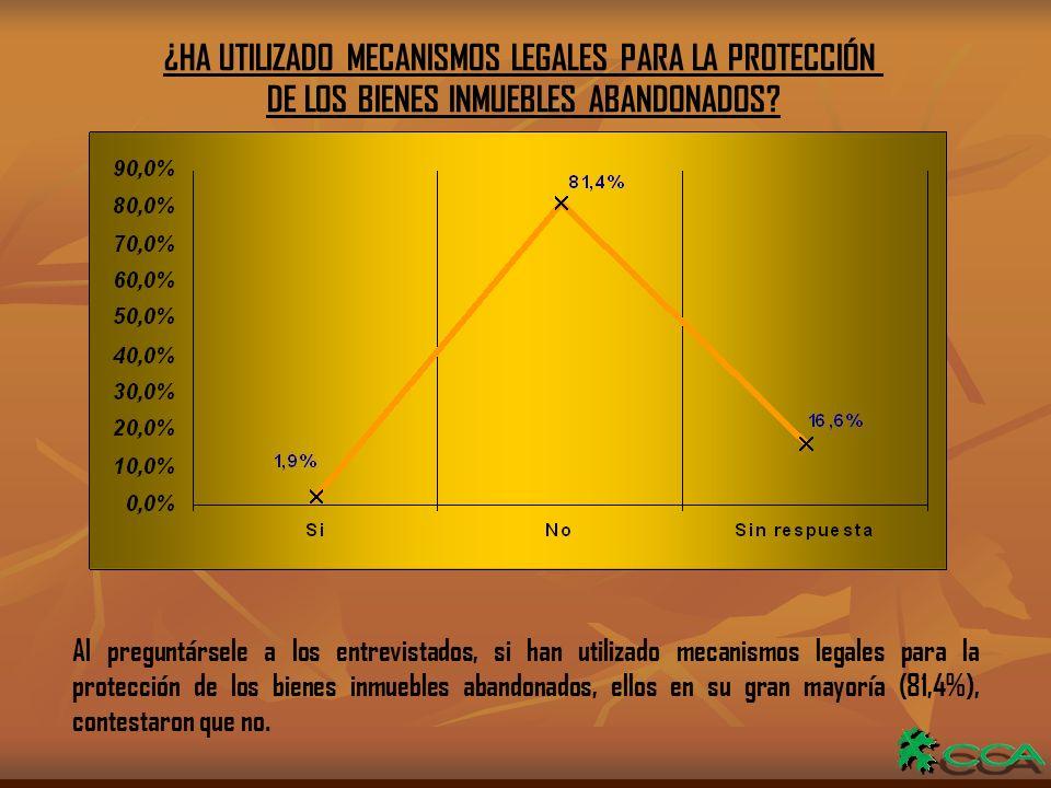 ¿HA UTILIZADO MECANISMOS LEGALES PARA LA PROTECCIÓN DE LOS BIENES INMUEBLES ABANDONADOS.