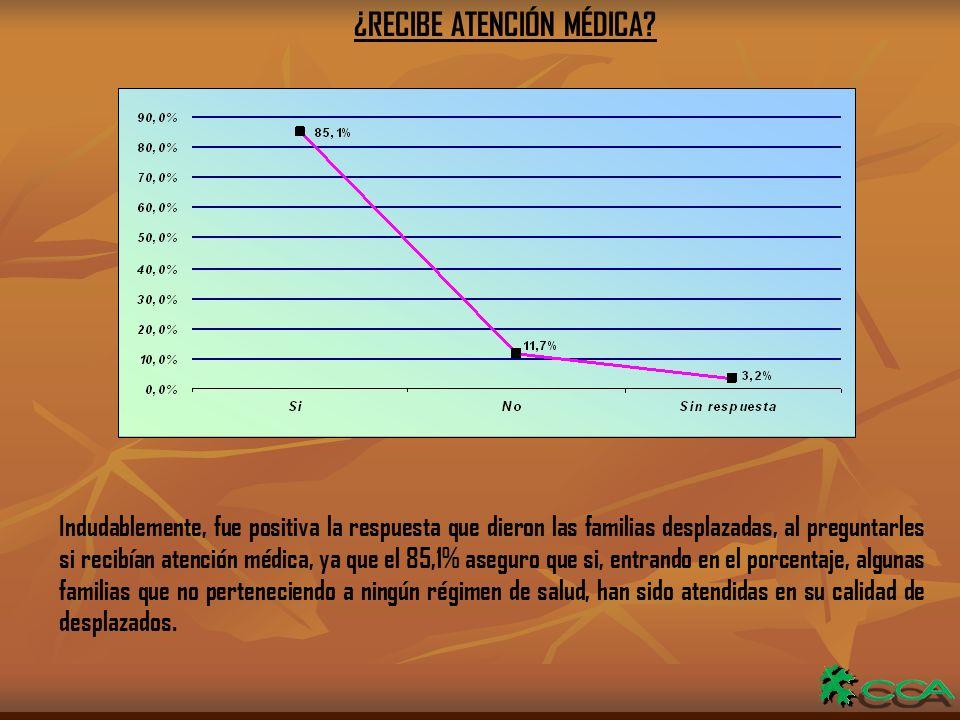 ¿RECIBE ATENCIÓN MÉDICA.