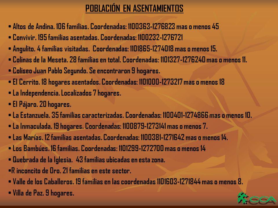 Altos de Andina. 106 familias. Coordenadas: 1100363-1276823 mas o menos 45 Convivir.