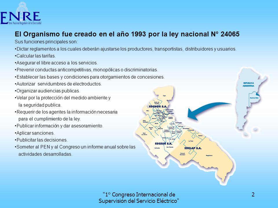 1° Congreso Internacional de Supervisión del Servicio Eléctrico 3 ARTICULO 56.