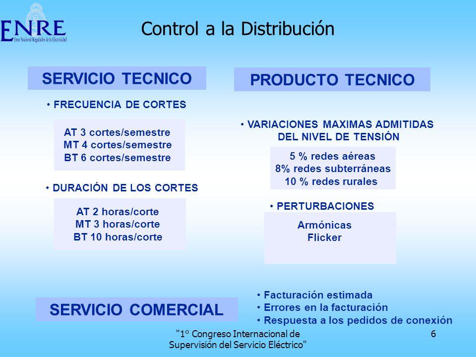 1° Congreso Internacional de Supervisión del Servicio Eléctrico 7 Reglamentaciones