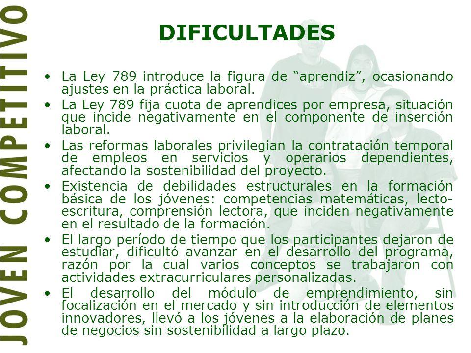 La Ley 789 introduce la figura de aprendiz, ocasionando ajustes en la práctica laboral. La Ley 789 fija cuota de aprendices por empresa, situación que