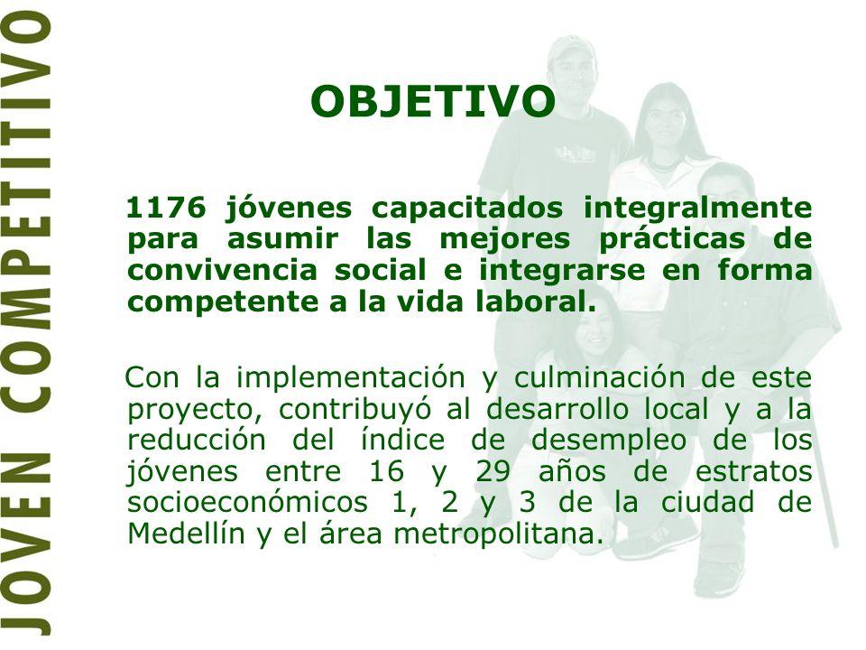 OBJETIVO 1176 jóvenes capacitados integralmente para asumir las mejores prácticas de convivencia social e integrarse en forma competente a la vida lab