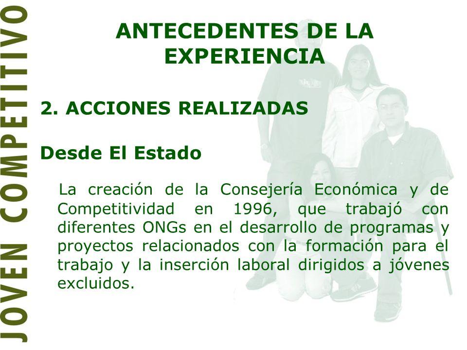 2. ACCIONES REALIZADAS Desde El Estado La creación de la Consejería Económica y de Competitividad en 1996, que trabajó con diferentes ONGs en el desar