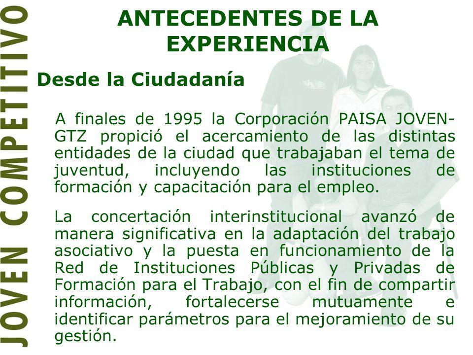 Desde la Ciudadanía A finales de 1995 la Corporación PAISA JOVEN- GTZ propició el acercamiento de las distintas entidades de la ciudad que trabajaban