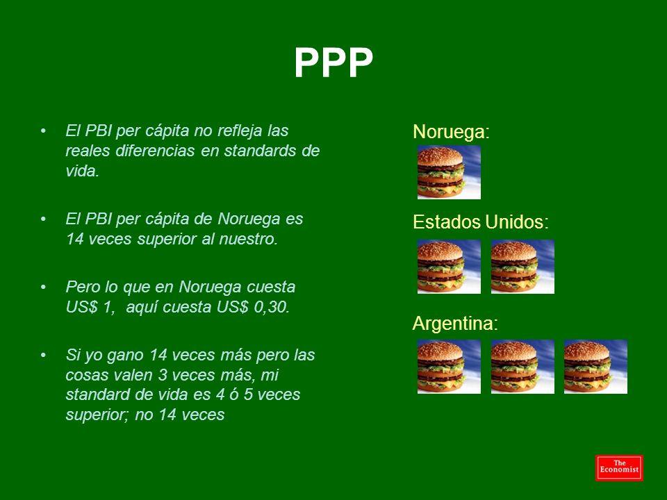 PPP El PBI per cápita no refleja las reales diferencias en standards de vida.