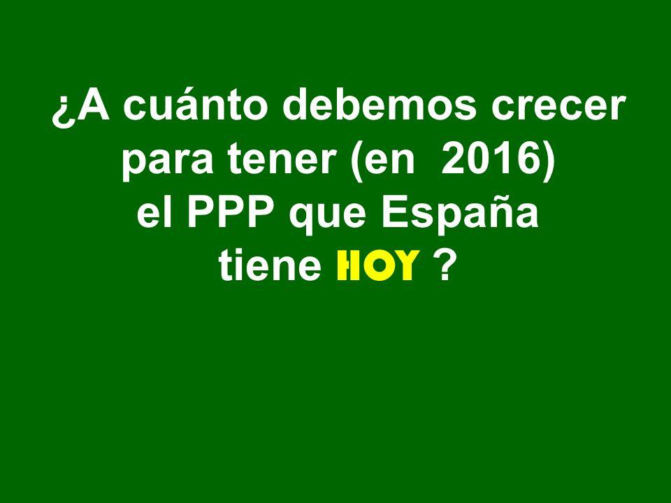 ¿A cuánto debemos crecer para tener (en 2016) el PPP que España tiene HOY -