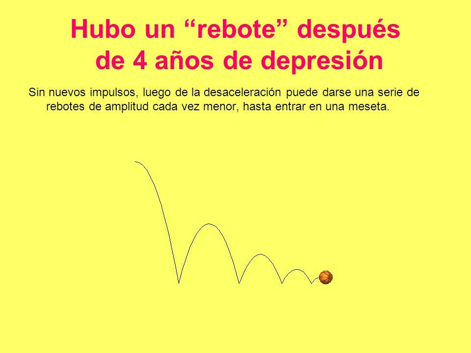 Hubo un rebote después de 4 años de depresión Sin nuevos impulsos, luego de la desaceleración puede darse una serie de rebotes de amplitud cada vez menor, hasta entrar en una meseta.