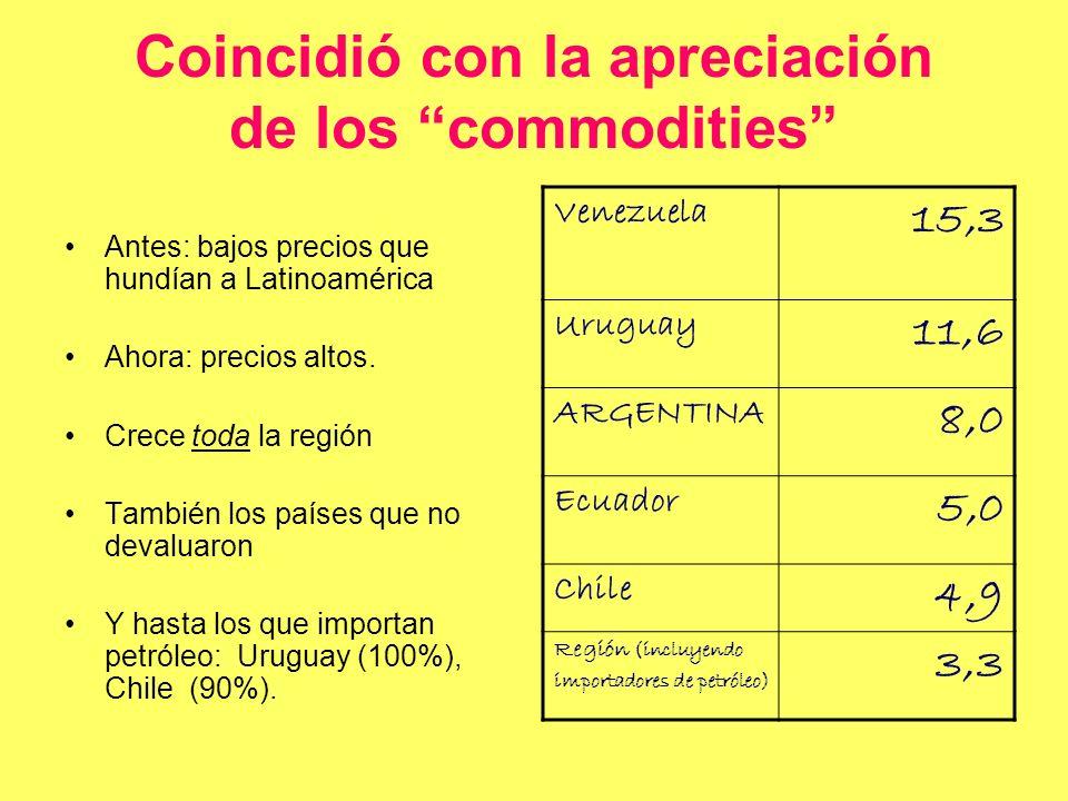Coincidió con la apreciación de los commodities Antes: bajos precios que hundían a Latinoamérica Ahora: precios altos.