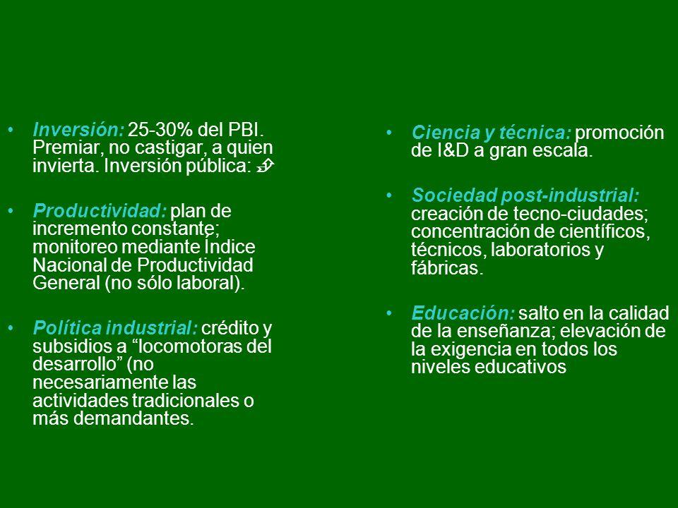 - Inversión: 25-30% del PBI. Premiar, no castigar, a quien invierta.