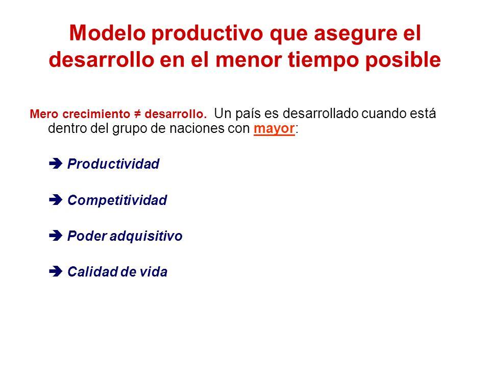 Modelo productivo que asegure el desarrollo en el menor tiempo posible Mero crecimiento desarrollo.