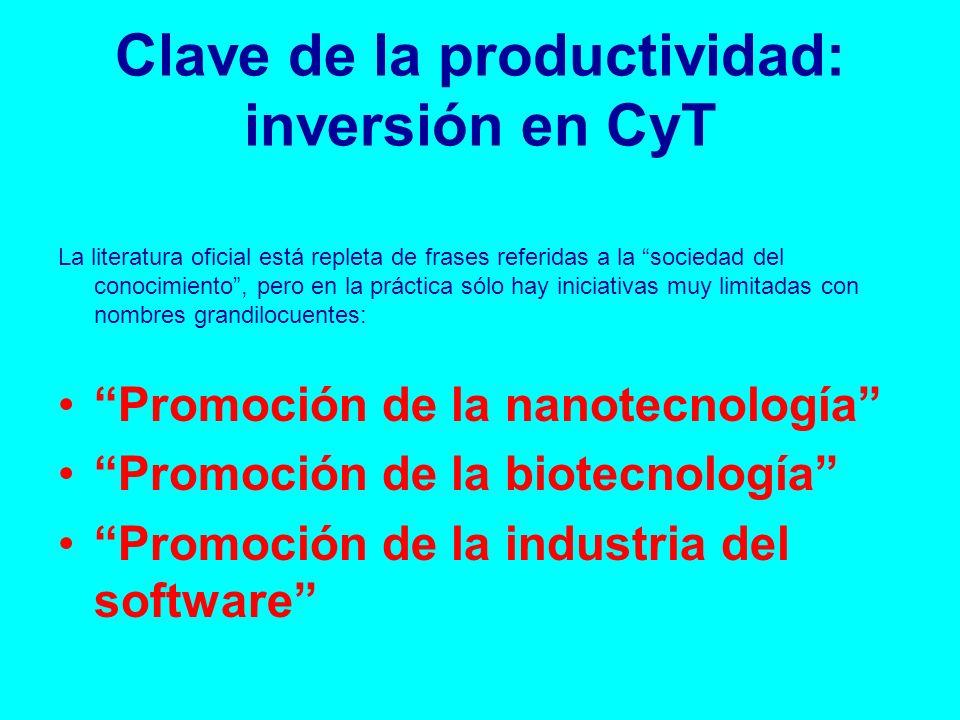 Clave de la productividad: inversión en CyT La literatura oficial está repleta de frases referidas a la sociedad del conocimiento, pero en la práctica sólo hay iniciativas muy limitadas con nombres grandilocuentes: Promoción de la nanotecnología Promoción de la biotecnología Promoción de la industria del software